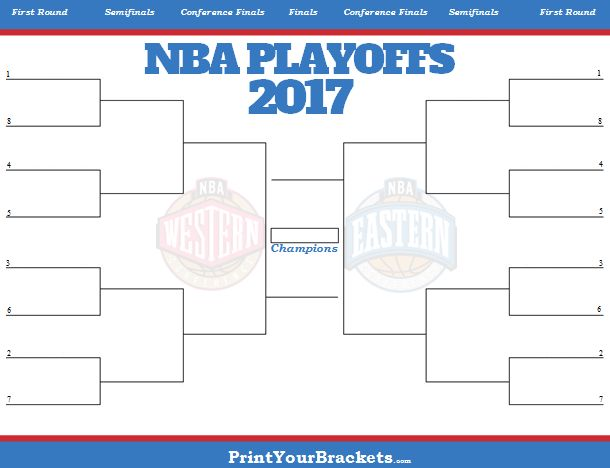 2017 NBA Playoff Bracket