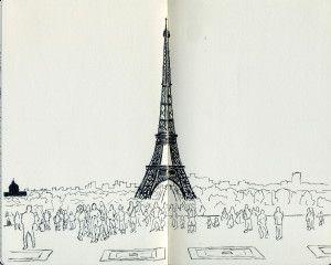 Mi lista de deseos en París | De mi casa al mundo | Bloglovin'