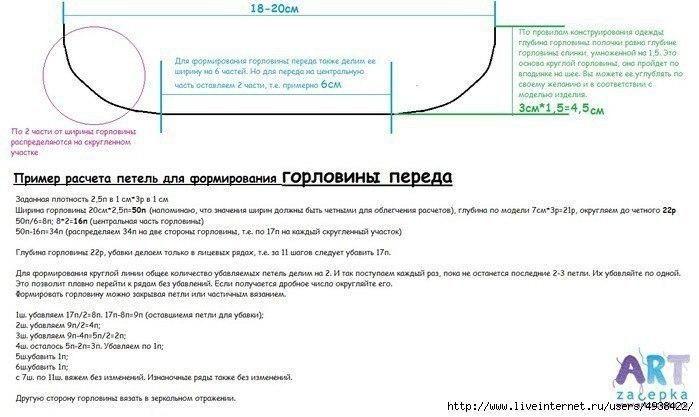 РАСЧЕТ ПЕТЕЛЬ ДЛЯ ФОРМИРОВАНИЯ ГОРЛОВИНЫ - УНИВЕРСАЛЬНЫЙ МЕТОД.