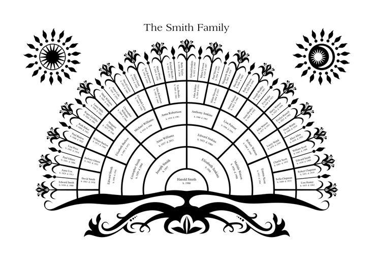7 Best Family Trees By Black White Images On Pinterest Family