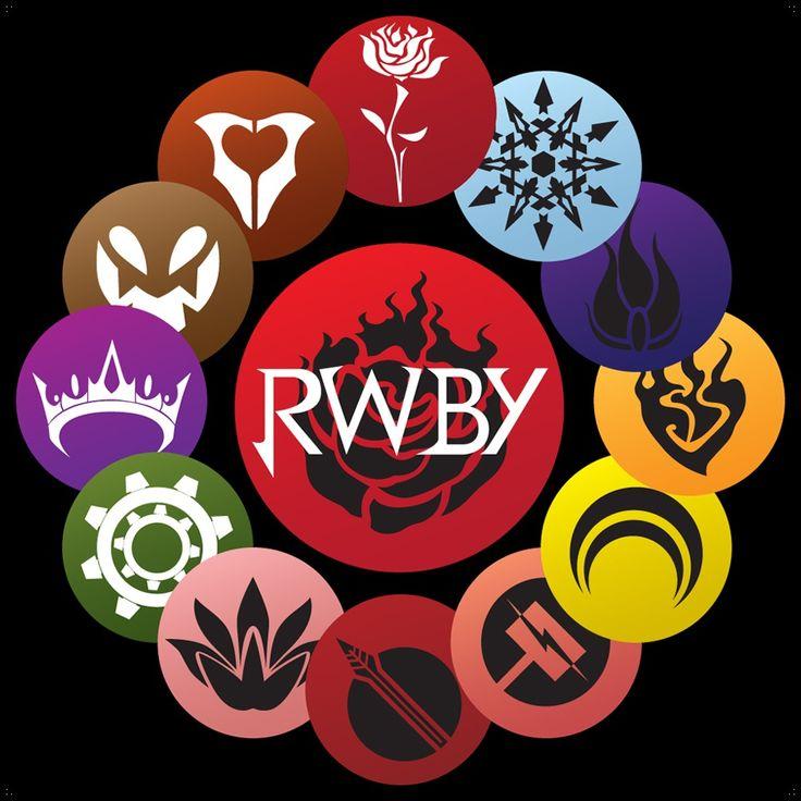 RWBY Symbols