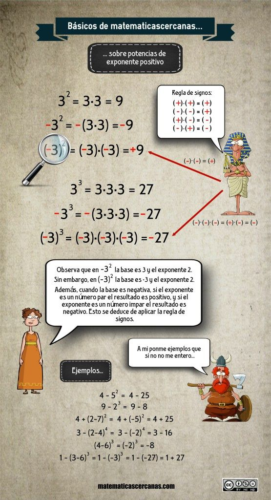 math worksheet : 1000 images about educaciÓn general on pinterest  school  : Math Mates Worksheets