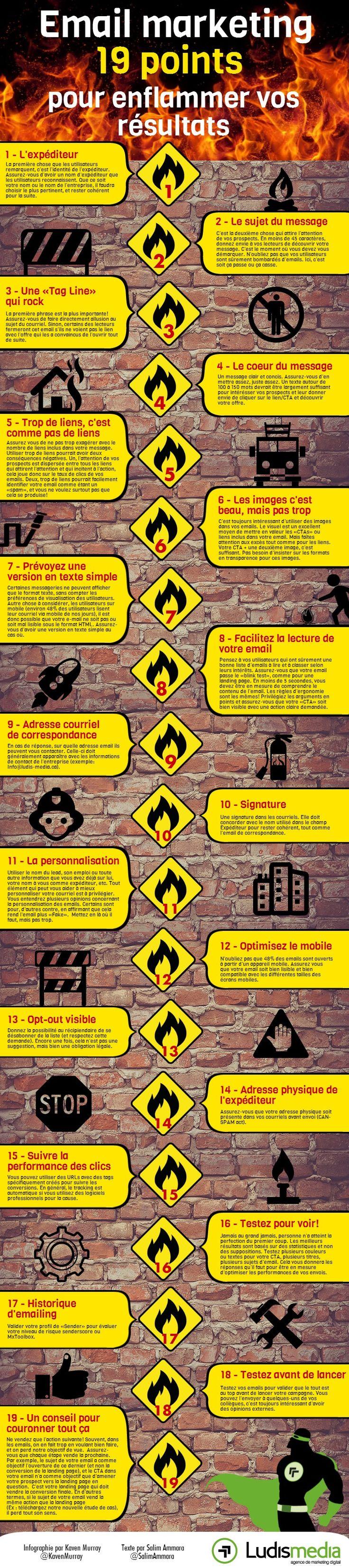 19 point enflammer email marketing 17 07 2014 3 Comment créer lemail parfait   Check list [Infographie]