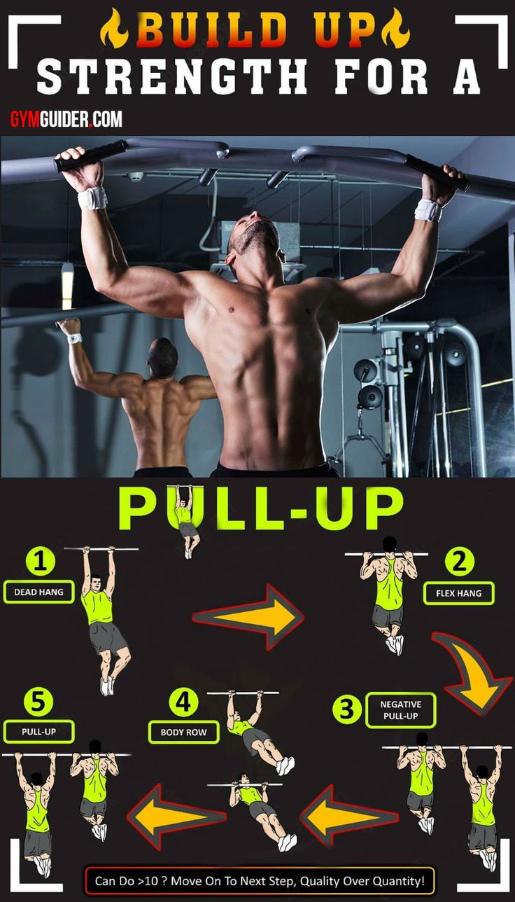 Build Your Upper Body With Close Grip Pull Ups Gymguider Com Pull Up Workout Bar Workout Pull Ups