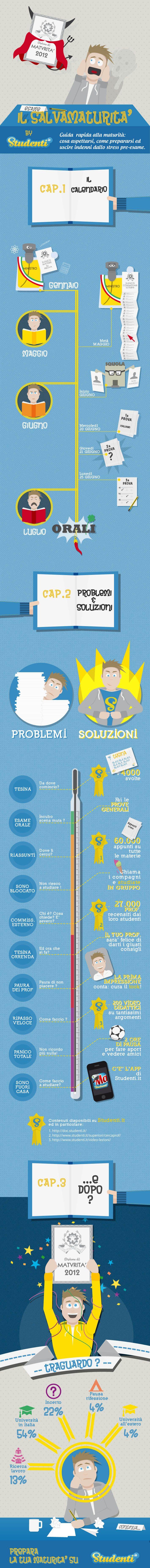 Maturità 2012 - Il Salvamaturità (consigli e guida). [Client: Studenti.it / Banzai - Agency: Bizupmedia.com]