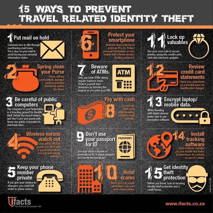 13 Best Protecting Your Identity While Traveling Images On