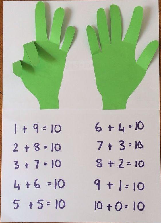 Aide-mémoire pour les doigts de la main : une illustration pop up