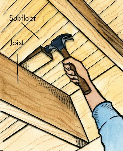 From under the floor, drive wedges into gaps between the subflooring and the joists to stop squeaks.