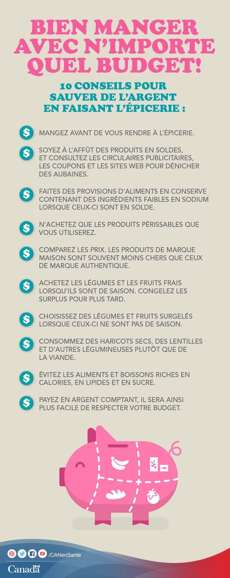 Apprenez comment bien manger peu importe le budget :  http://www.canadiensensante.gc.ca/eating-nutrition/healthy-eating-saine-alimentation/shopping-epicerie-fra.php?_ga=1.100487962.525080773.1393857104&utm_source=pinterest_hcdns&utm_medium=social&utm_content=June16_grocerytips_FR&utm_campaign=social_media_14
