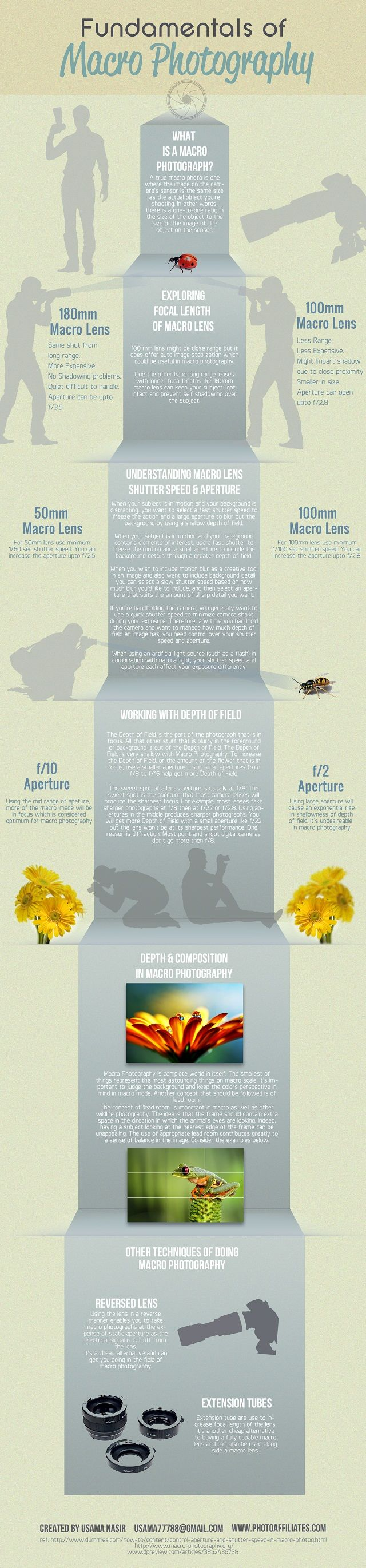 After writing a series of articles on macro photography, I have created an infographic for those who prefer not to read big tutorials. This infographi