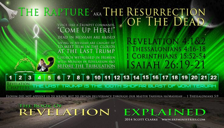 rosh hashanah end time prophecy