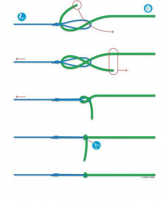 The most amazing fly fishing knots   #flyfishingknots
