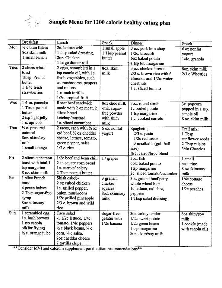 1800 Calorie Diabetic Diet Sample Menu For 1200 Calorie