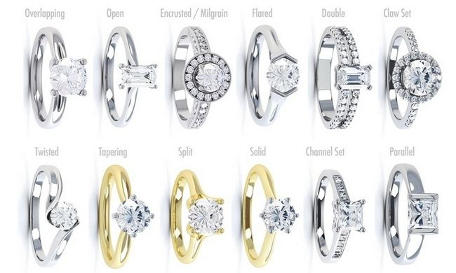 Different Styles Of Wedding Rings Engagement Ring Guide Settings Styles Engagement Ring