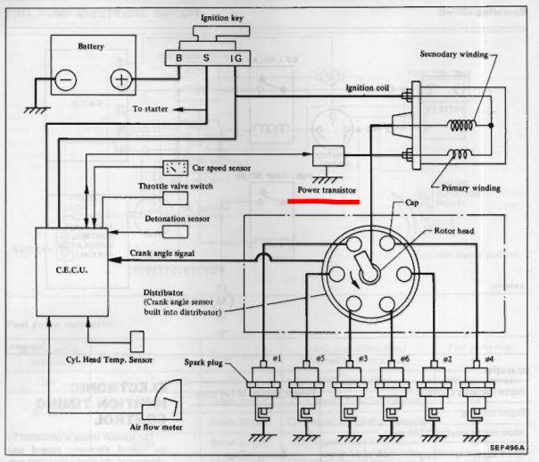 17 Ignition Module Wiring Diagram Ignite Wire Diagram