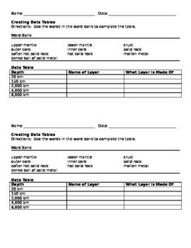This assignment provides practice creating data tables, and reviewing information about Earth's layers.