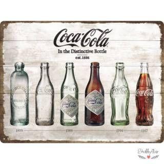 Blechschild mit COCA COLA MOTIV Bottle Timeline im Retrostil