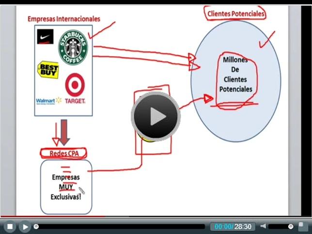 Crea Tu Negocio Cpa y comiena a ganar dinero de verdad http://www.ganardineroenblog.com/crea-tu-negocio-cpa-y-comiena-a-ganar-dinero-de-verdad/
