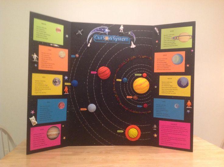 This is my Solar System Project for Science. espace système solaire, planètes étoiles