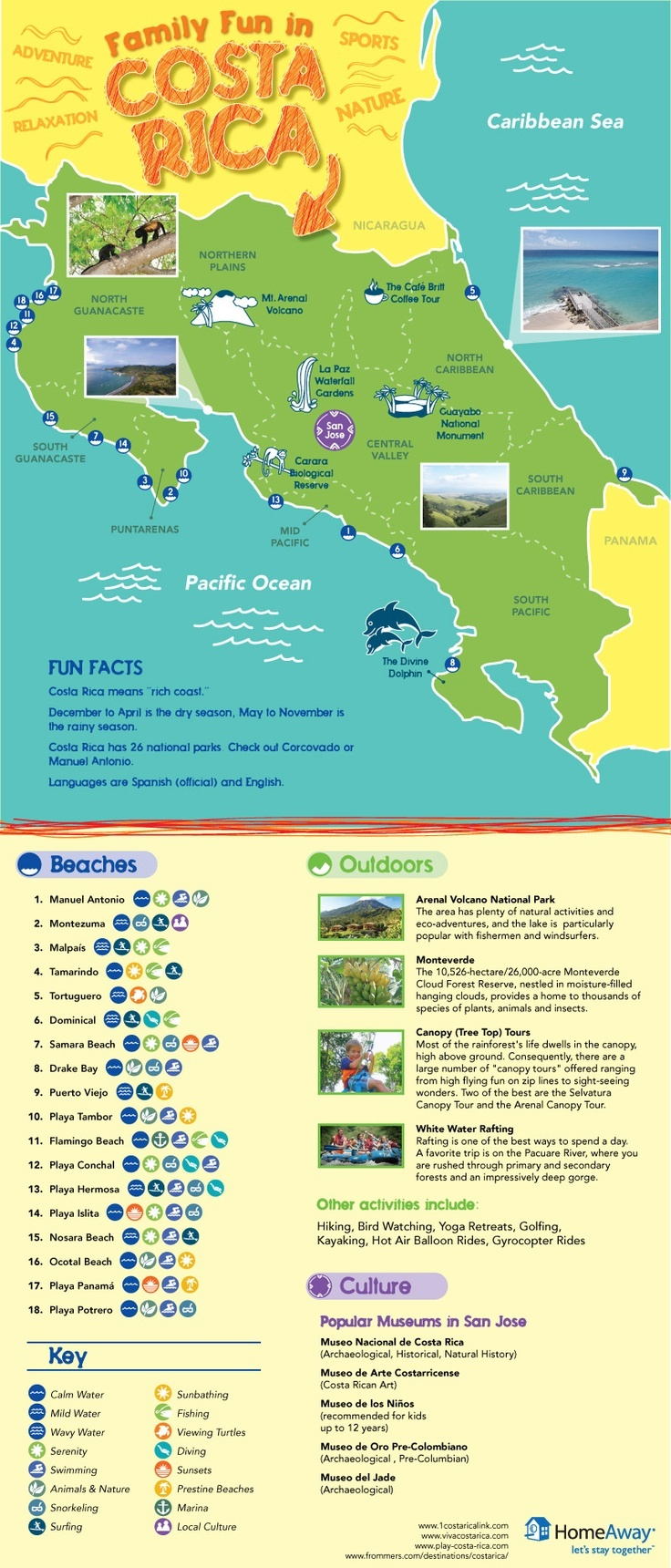 costa rica vacation map for family vacations an infographic from homeaway travel ideas