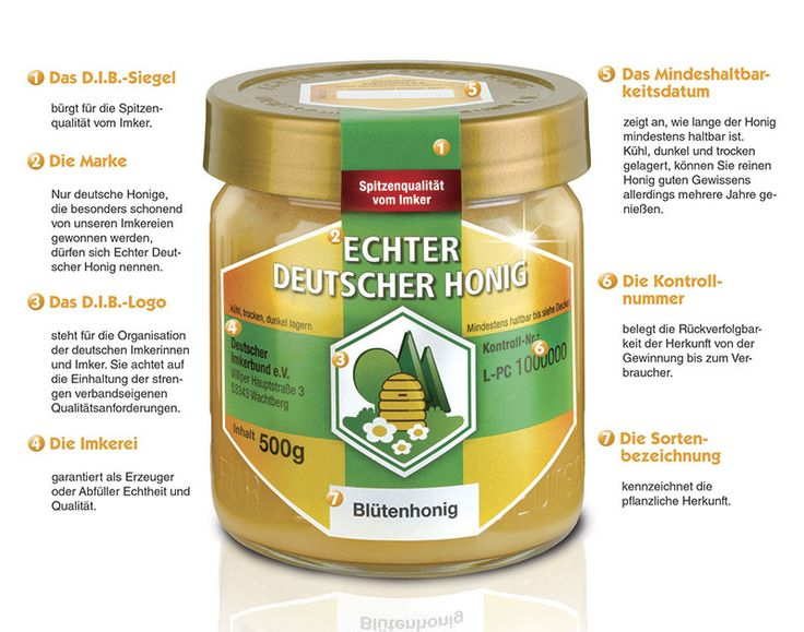 Deutscher Imkerbund e. V.   Echter Deutscher Honig Kontrollierte Qualitaet