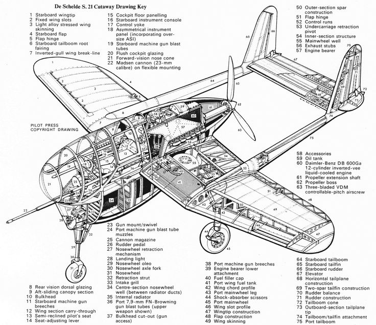 106 best cutaway images on pinterest