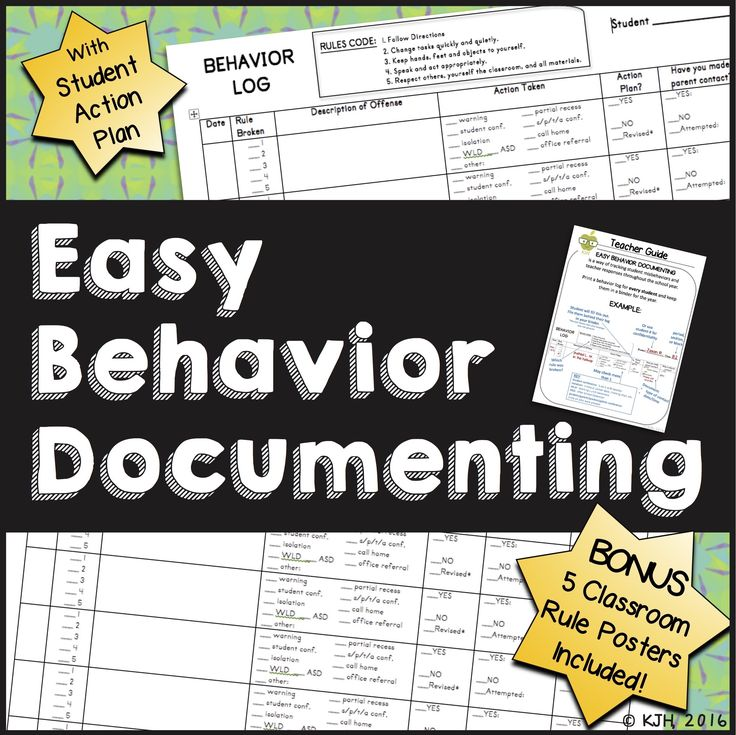 Behavior Documentation made easy! Logs for every student, student action plans, and classroom rules poster included!