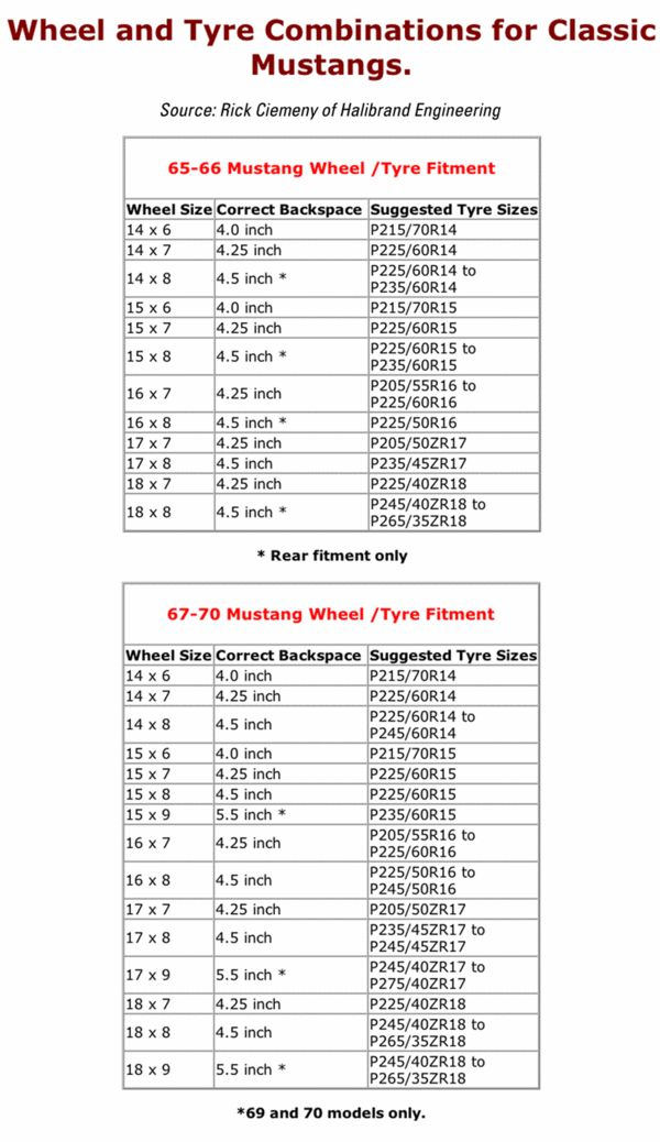 Tire chart for Mustangs 66 resto project Pinterest Tired - tire conversion chart