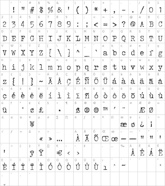 1000+ ideas about Typewriter Font Tattoo on Pinterest ...