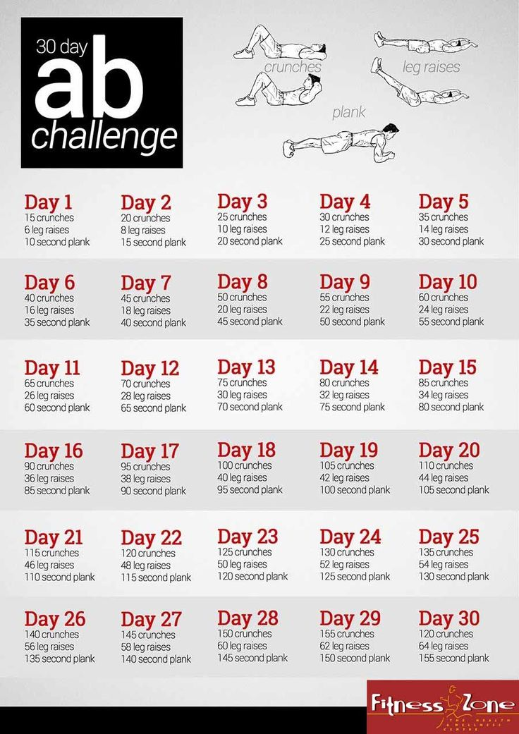 Reshape your core... Strengthen abs with this 30 day ab challenge.  #health #fitness #fit #fitnessaddict #workout #bodybuilding #gym #training #healthy #instahealth #healthychoices #exercise #bestgym #bestFitnessCenter #FitnessZoneGoa #Caranzalem