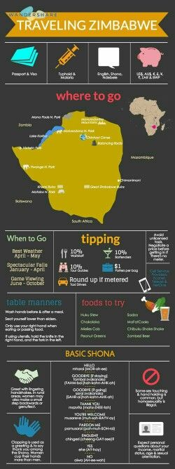 Traveling Zimbabwe