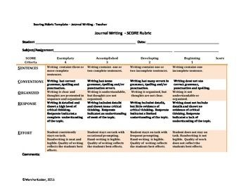 Journal writing assessments
