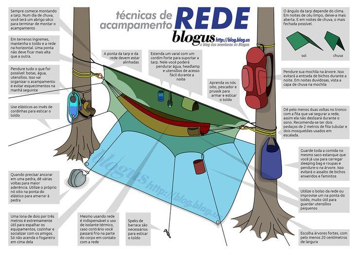 Ótimas dicas para começar a acampar em redes.