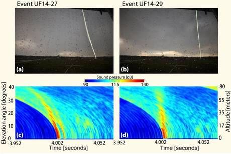 Scientists take first ever picture of thunder - News - Gadgets and Tech - The Independent