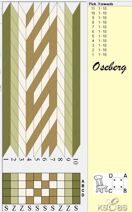Brikkevev mønster Oseberg. Farger og treing av kantbrikker er ikke nødvendigvis historisk korrekt....