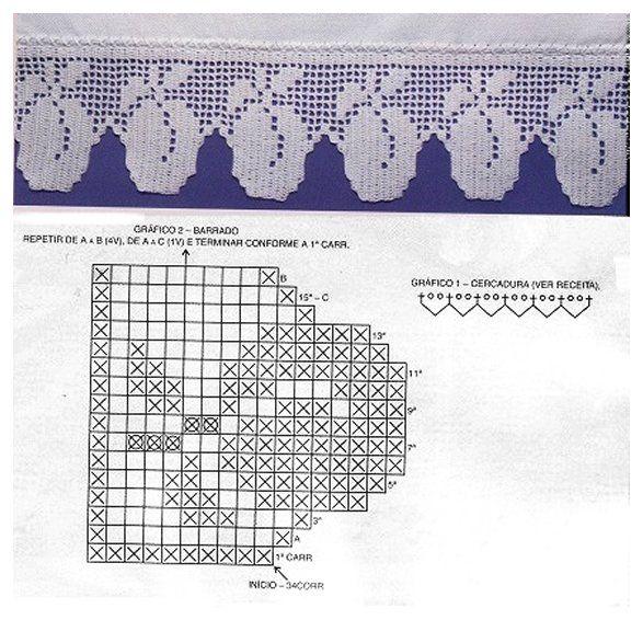 Barrados de Croche