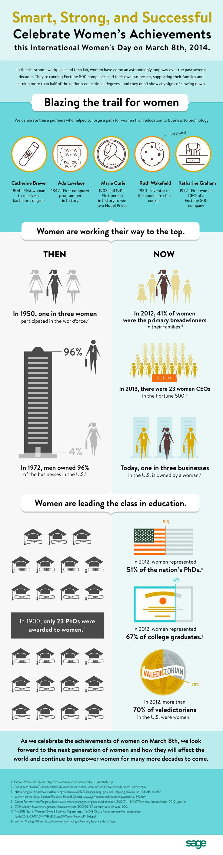 What Women Have Achieved Through the Decades (Infographic)