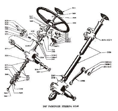 Power steering parts and power steering pumps work