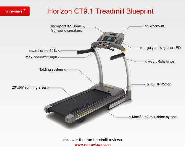 horizon ct9 3 treadmill manual