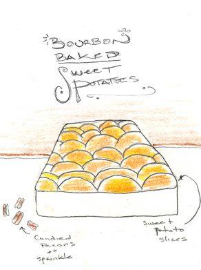 24 best ideas about Sweet Potato on Pinterest | Oven baked ...