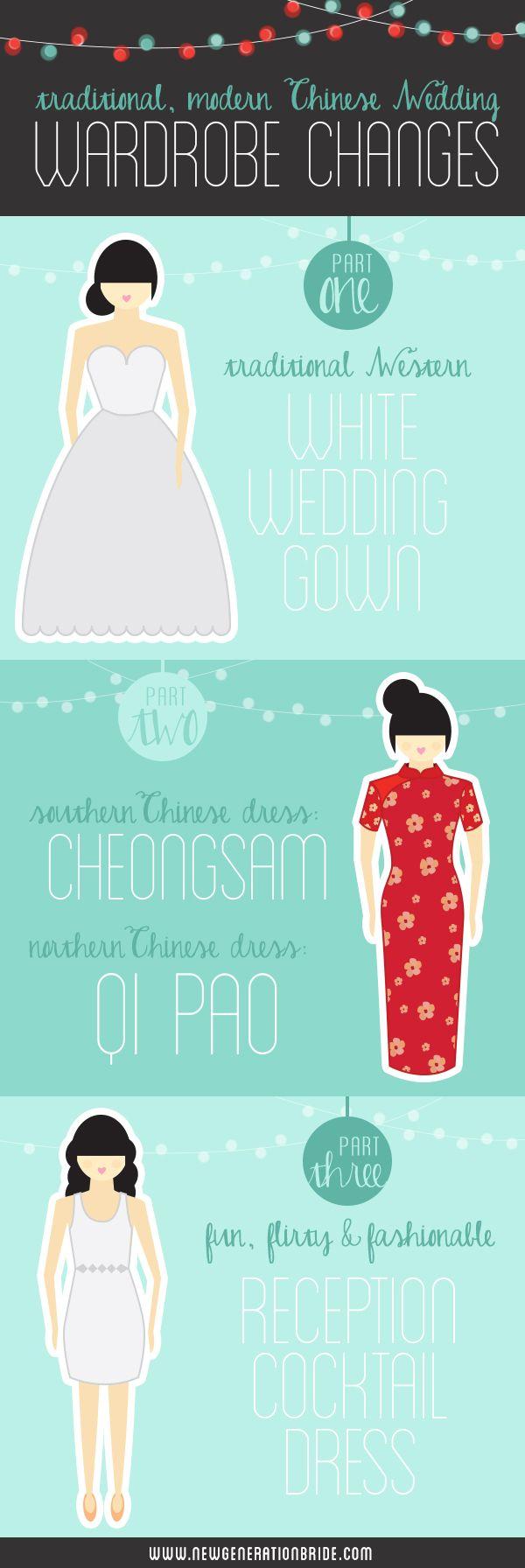 """Traditional, Modern Chinese Wedding Wardrobe Changes"" Infographic for New Generation Bride, designed by Shivani Kapoor #infographic #chinesewedding #newgenerationbride"