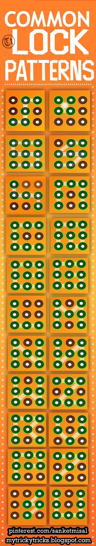 Trickytricks: Common Lock Patterns of mobiles phones Screen Lock