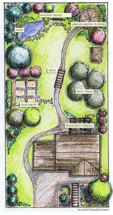 Complex garden plan - GardenPuzzle - online garden planning tool