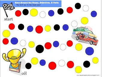 Játékos tanulás és kreativitás: Társasjáték a szófajok gyakorlásához