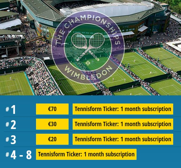€600 worth of prizes are up for grab in our Wimbledon tipster competition started today.
