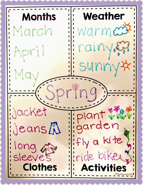 Seasons - Brainstorm seasonal words