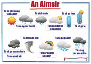 An Aimsir - The Weather