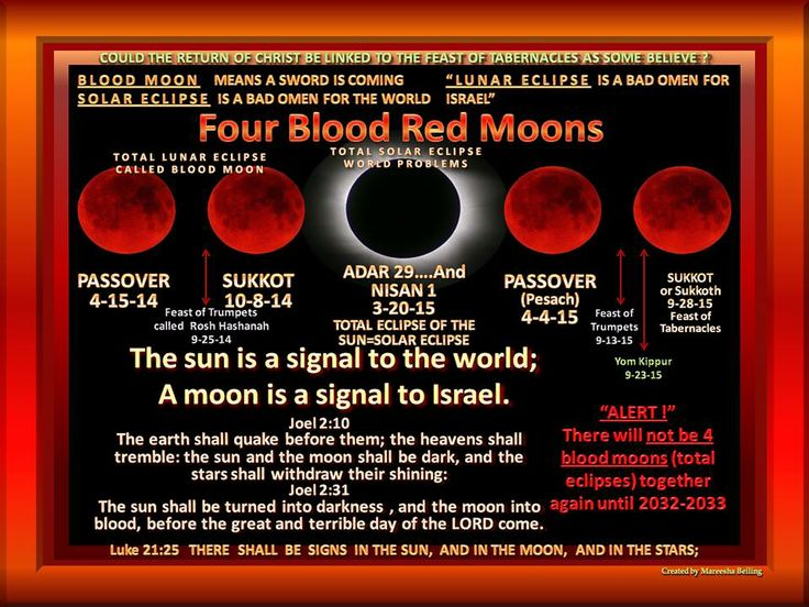 red moon bible quote - photo #7