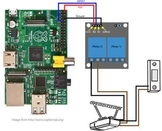 Hello Everyone! This instructable explains how I setup a Raspberry Pi to open my garage door using a smarthphone. While this has been done before, I thought I'd...