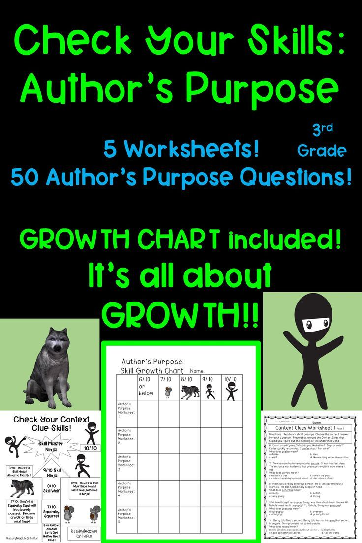 hight resolution of Author's Purpose! Growth Mindset! 3rd Grade!   Authors purpose